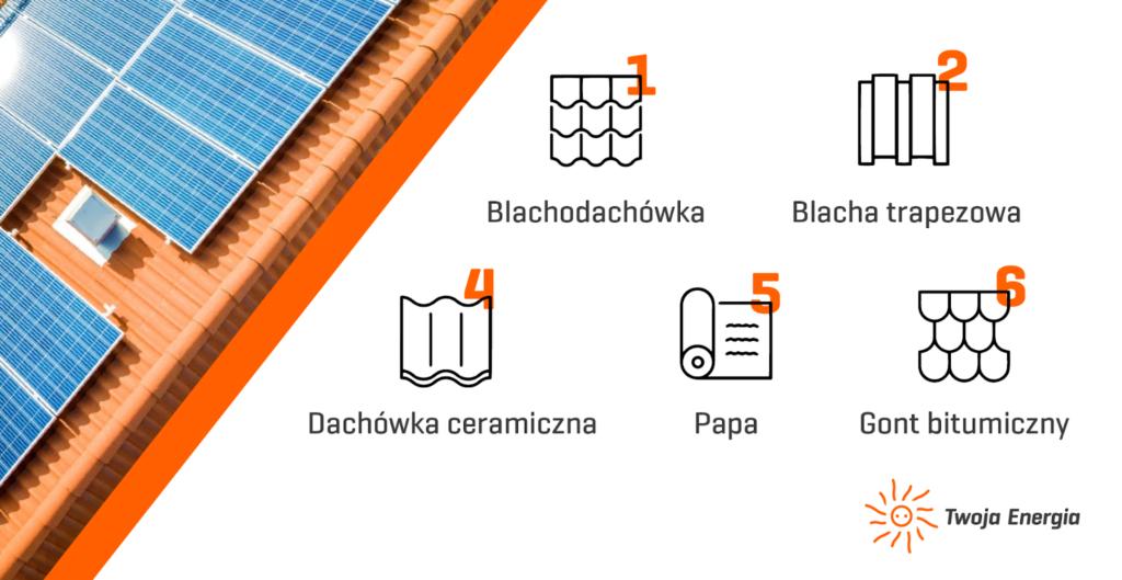 fotowoltaika montaż rodzaje pokryć dachowych